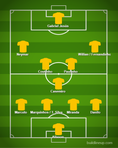 El posible once de Brasil.