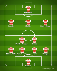 El posible once de Croacia.
