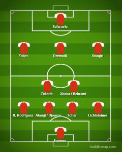 El posible once de Suiza.